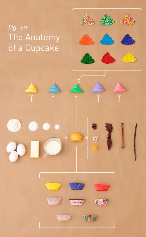 The Anatomy Of A Cupcake The Harlequin Tea Set