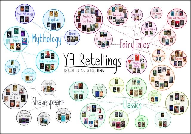YA_Retellings_ALL_Web-3
