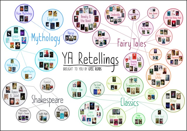 YA_Retellings_ALL_Web-3