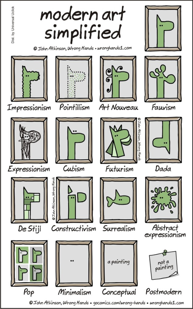 modern-art-simplified